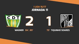 Liga NOS (11ªJ): Resumo CD Tondela 2-1 Vitória SC