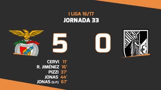 Liga NOS (33ªJ): Resumo SL Benfica 5-0 Vitória SC