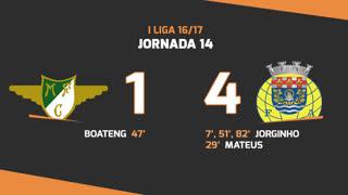 I Liga (14ªJ): Resumo Moreirense FC 1-4 FC Arouca
