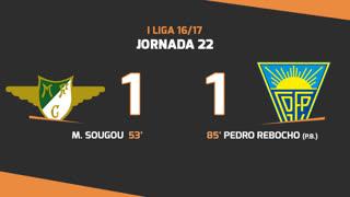 I Liga (22ªJ): Resumo Moreirense FC 1-1 Estoril Praia