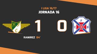 I Liga (16ªJ): Resumo Moreirense FC 1-0 Os Belenenses