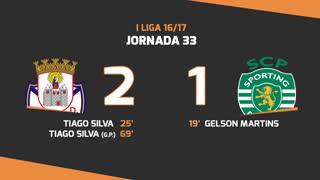 I Liga (33ªJ): Resumo CD Feirense 2-1 Sporting CP