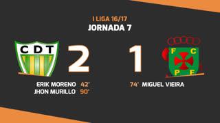 I Liga (7ªJ): Resumo CD Tondela 2-1 FC P.Ferreira