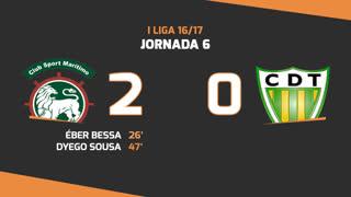 I Liga (6ªJ): Resumo Marítimo M. 2-0 CD Tondela