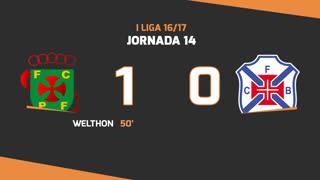 Liga NOS (14ªJ): Resumo FC P.Ferreira 1-0 Os Belenenses