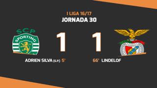 I Liga (30ªJ): Resumo Sporting CP 1-1 SL Benfica