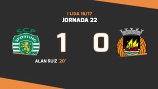 I Liga (22ªJ): Resumo Sporting CP 1-0 Rio Ave FC