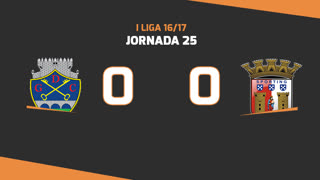 I Liga (25ªJ): Resumo GD Chaves 0-0 SC Braga