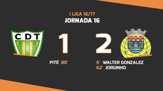Liga NOS (16ªJ): Resumo CD Tondela 1-2 FC Arouca