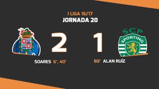 I Liga (20ªJ): Resumo FC Porto 2-1 Sporting CP