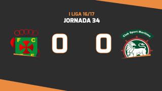 Liga NOS (34ªJ): Resumo FC P.Ferreira 0-0 Marítimo M.