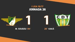 Liga NOS (26ªJ): Resumo Moreirense FC 1-1 CD Tondela