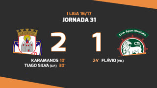 I Liga (31ªJ): Resumo CD Feirense 2-1 Marítimo M.