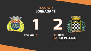 Liga NOS (18ªJ): Resumo FC Arouca 1-2 Boavista FC