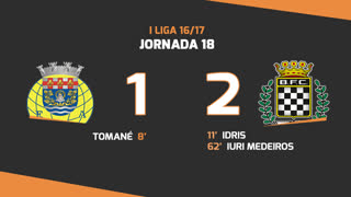 I Liga (18ªJ): Resumo FC Arouca 1-2 Boavista FC