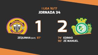Liga NOS (34ªJ): Resumo CD Nacional 1-2 Vitória FC