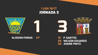 Liga NOS (3ªJ): Resumo Estoril Praia 1-3 SC Braga