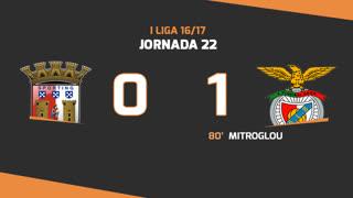 Liga NOS (22ªJ): Resumo SC Braga 0-1 SL Benfica