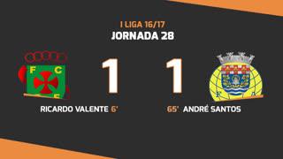 Liga NOS (28ªJ): Resumo FC P.Ferreira 1-1 FC Arouca