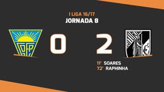 Liga NOS (8ªJ): Resumo Estoril Praia 0-2 Vitória SC