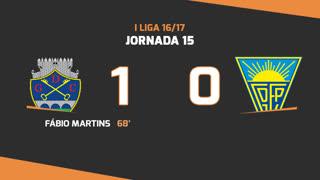 I Liga (15ªJ): Resumo GD Chaves 1-0 Estoril Praia
