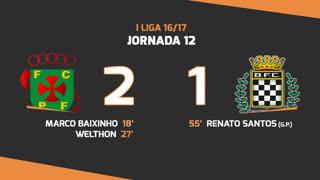 Liga NOS (12ªJ): Resumo FC P.Ferreira 2-1 Boavista FC