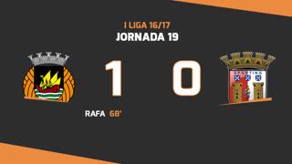 I Liga (19ªJ): Resumo Rio Ave FC 1-0 SC Braga