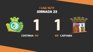 I Liga (23ªJ): Resumo Vitória FC 1-1 SC Braga