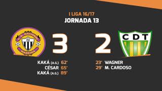 Liga NOS (13ªJ): Resumo CD Nacional 3-2 CD Tondela