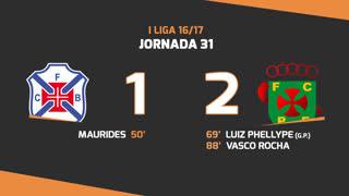 Liga NOS (31ªJ): Resumo Os Belenenses 1-2 FC P.Ferreira