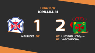 I Liga (31ªJ): Resumo Belenenses 1-2 FC P.Ferreira