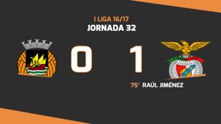 I Liga (32ªJ): Resumo Rio Ave FC 0-1 SL Benfica