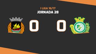 Liga NOS (28ªJ): Resumo Rio Ave FC 0-0 Vitória FC