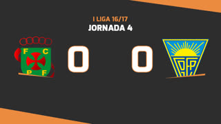 Liga NOS (4ªJ): Resumo FC P.Ferreira 0-0 Estoril Praia