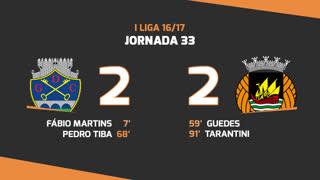Liga NOS (33ªJ): Resumo GD Chaves 2-2 Rio Ave FC