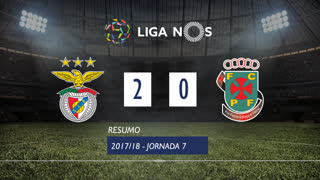 Liga NOS (7ªJ): Resumo SL Benfica 2-0 FC P.Ferreira