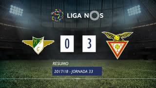 Liga NOS (33ªJ): Resumo Moreirense FC 0-3 CD Aves