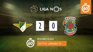 Liga NOS (25ªJ): Resumo Flash Moreirense FC 2-0 FC P.Ferreira