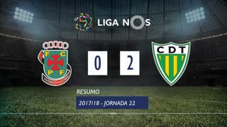 Liga NOS (22ªJ): Resumo FC P.Ferreira 0-2 CD Tondela
