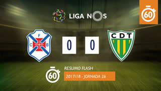 Liga NOS (26ªJ): Resumo Flash Belenenses 0-0 CD Tondela