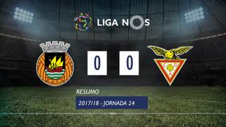 Liga NOS (24ªJ): Resumo Rio Ave FC 0-0 CD Aves