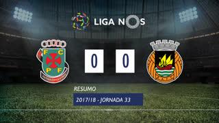 Liga NOS (33ªJ): Resumo FC P.Ferreira 0-0 Rio Ave FC