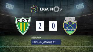 Liga NOS (25ªJ): Resumo CD Tondela 2-0 GD Chaves