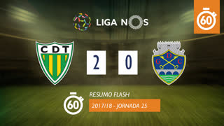Liga NOS (25ªJ): Resumo Flash CD Tondela 2-0 GD Chaves