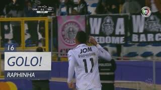 GOLO! Vitória SC, Raphinha aos 16', GD Chaves 0-2 Vitória SC