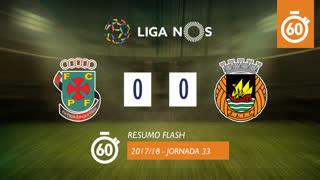 Liga NOS (33ªJ): Resumo Flash FC P.Ferreira 0-0 Rio Ave FC
