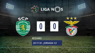 I Liga (33ªJ): Resumo Sporting CP 0-0 SL Benfica