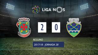 Liga NOS (28ªJ): Resumo FC P.Ferreira 2-0 GD Chaves