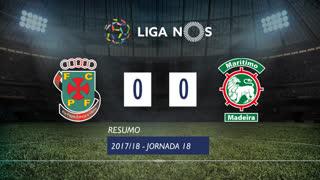 Liga NOS (18ªJ): Resumo FC P.Ferreira 0-0 Marítimo M.