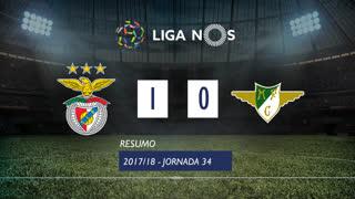 Liga NOS (34ªJ): Resumo SL Benfica 1-0 Moreirense FC